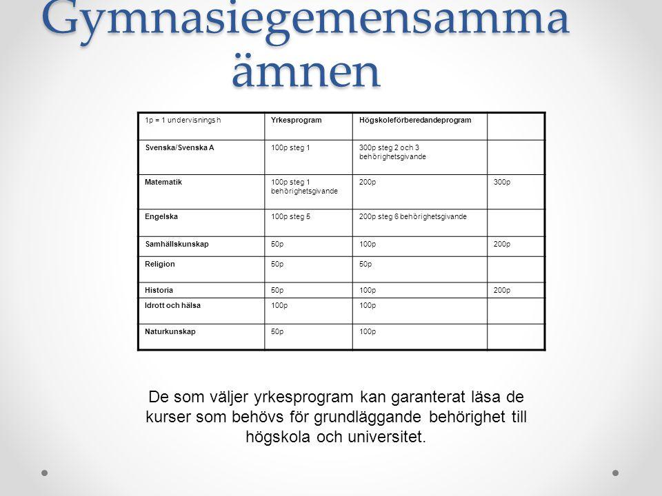 Gymnasiegemensamma ämnen 1p = 1 undervisnings hYrkesprogramHögskoleförberedandeprogram Svenska/Svenska A100p steg 1300p steg 2 och 3 behörighetsgivand