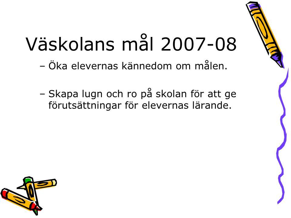 Väskolans mål 2007-08 –Öka elevernas kännedom om målen. –Skapa lugn och ro på skolan för att ge förutsättningar för elevernas lärande.