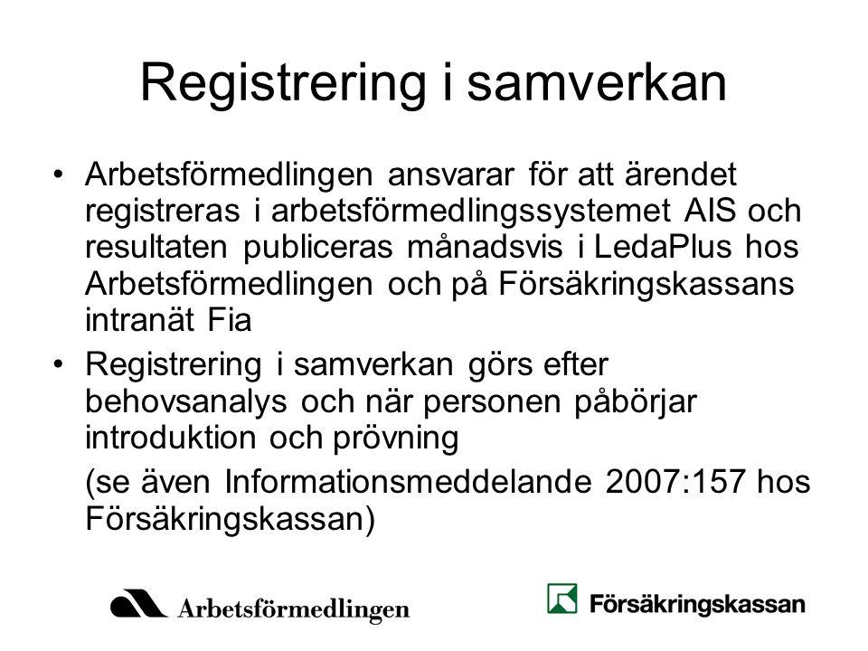 Registrering i samverkan •Arbetsförmedlingen ansvarar för att ärendet registreras i arbetsförmedlingssystemet AIS och resultaten publiceras månadsvis i LedaPlus hos Arbetsförmedlingen och på Försäkringskassans intranät Fia •Registrering i samverkan görs efter behovsanalys och när personen påbörjar introduktion och prövning (se även Informationsmeddelande 2007:157 hos Försäkringskassan)