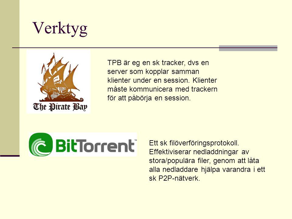 Verktyg TPB är eg en sk tracker, dvs en server som kopplar samman klienter under en session.