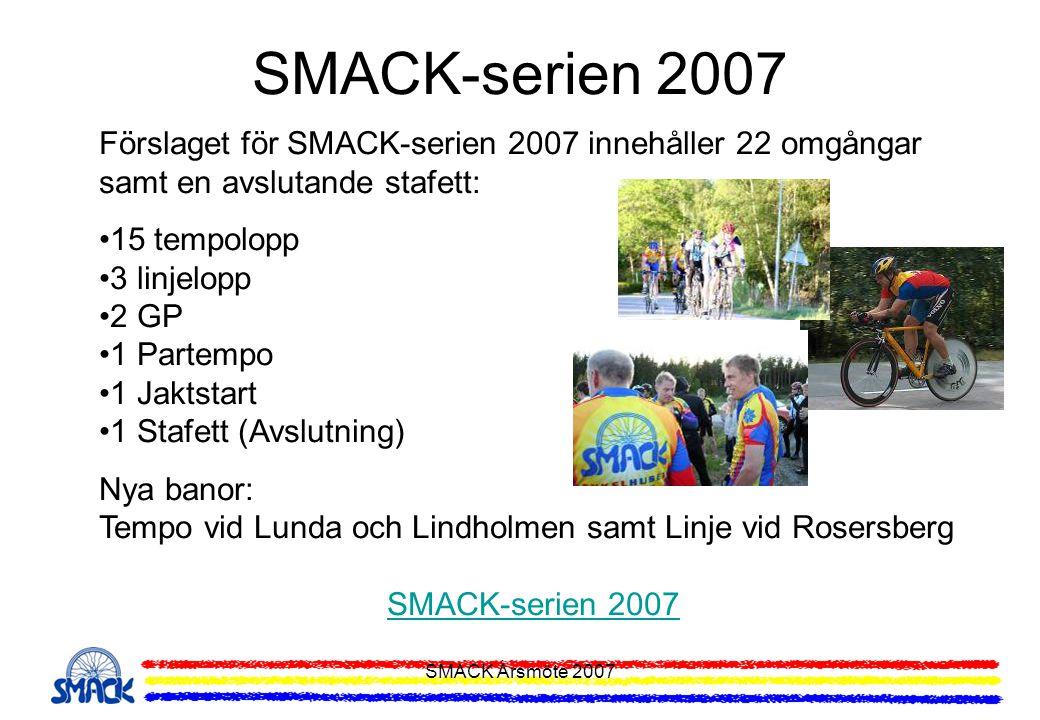SMACK Årsmöte 2007 Förslaget för SMACK-serien 2007 innehåller 22 omgångar samt en avslutande stafett: •15 tempolopp •3 linjelopp •2 GP •1 Partempo •1