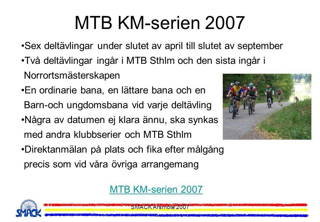 SMACK Årsmöte 2007 MTB KM-serien 2007 •Sex deltävlingar under slutet av april till slutet av september •Två deltävlingar ingår i MTB Sthlm och den sis