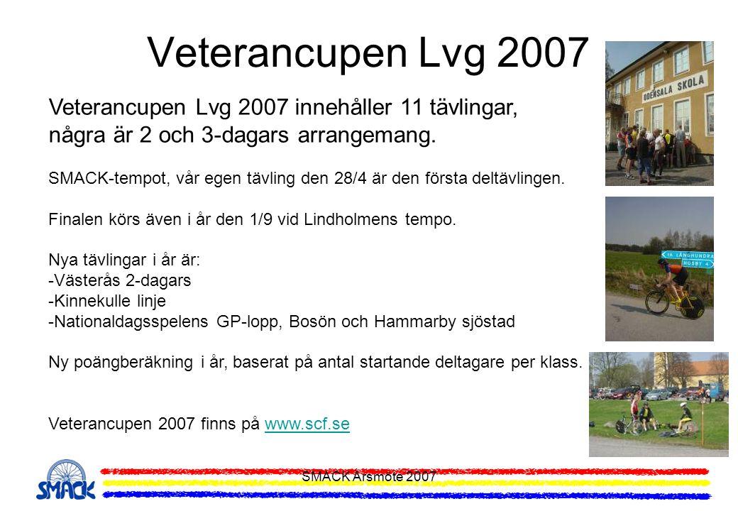 SMACK Årsmöte 2007 Veterancupen Lvg 2007 Veterancupen Lvg 2007 innehåller 11 tävlingar, några är 2 och 3-dagars arrangemang. SMACK-tempot, vår egen tä