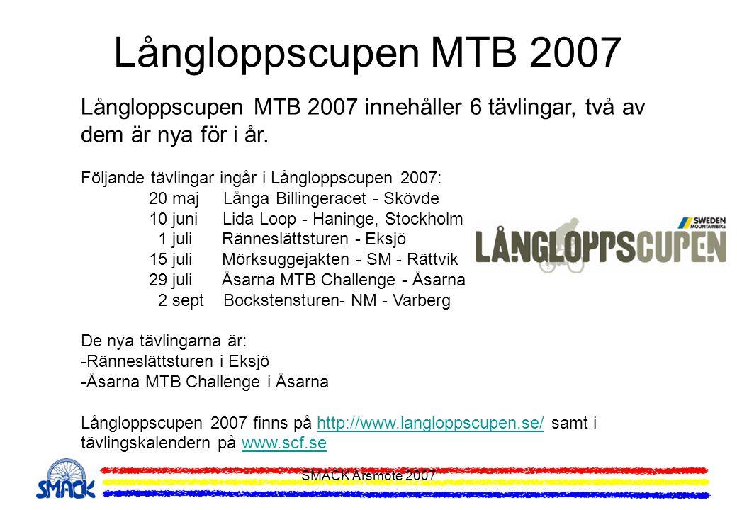 SMACK Årsmöte 2007 Långloppscupen MTB 2007 Långloppscupen MTB 2007 innehåller 6 tävlingar, två av dem är nya för i år. Följande tävlingar ingår i Lång