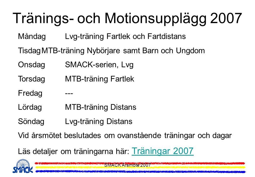 SMACK Årsmöte 2007 Tränings- och Motionsupplägg 2007 MåndagLvg-träning Fartlek och Fartdistans TisdagMTB-träning Nybörjare samt Barn och Ungdom Onsdag