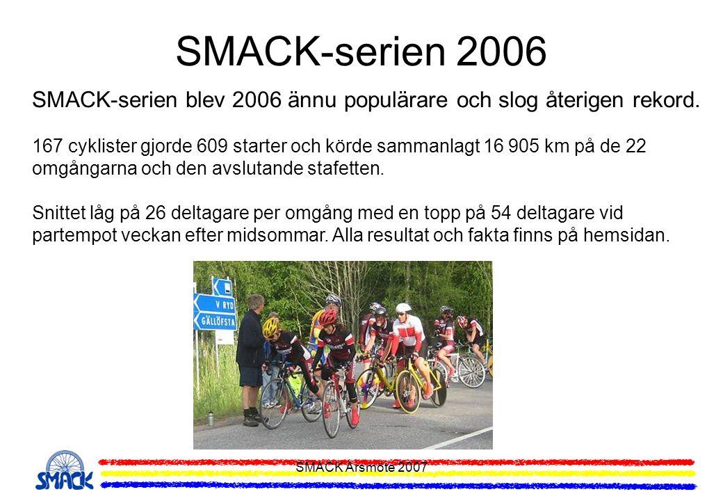 SMACK Årsmöte 2007 Förslaget för SMACK-serien 2007 innehåller 22 omgångar samt en avslutande stafett: •15 tempolopp •3 linjelopp •2 GP •1 Partempo •1 Jaktstart •1 Stafett (Avslutning) Nya banor: Tempo vid Lunda och Lindholmen samt Linje vid Rosersberg SMACK-serien 2007