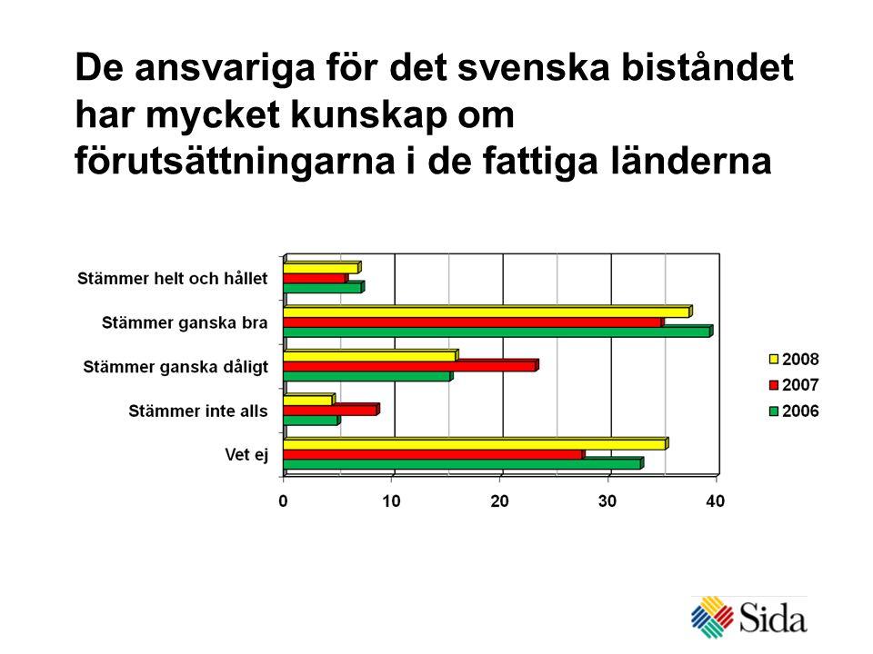 De ansvariga för det svenska biståndet har mycket kunskap om förutsättningarna i de fattiga länderna