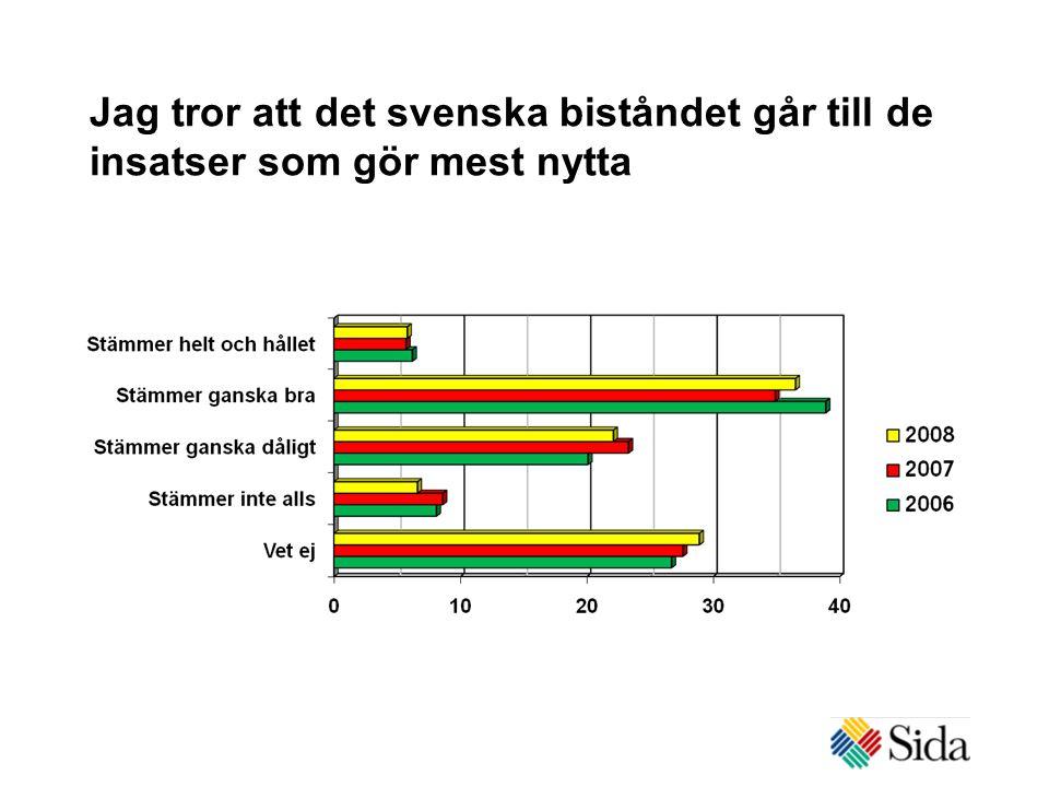 Jag tror att det svenska biståndet går till de insatser som gör mest nytta