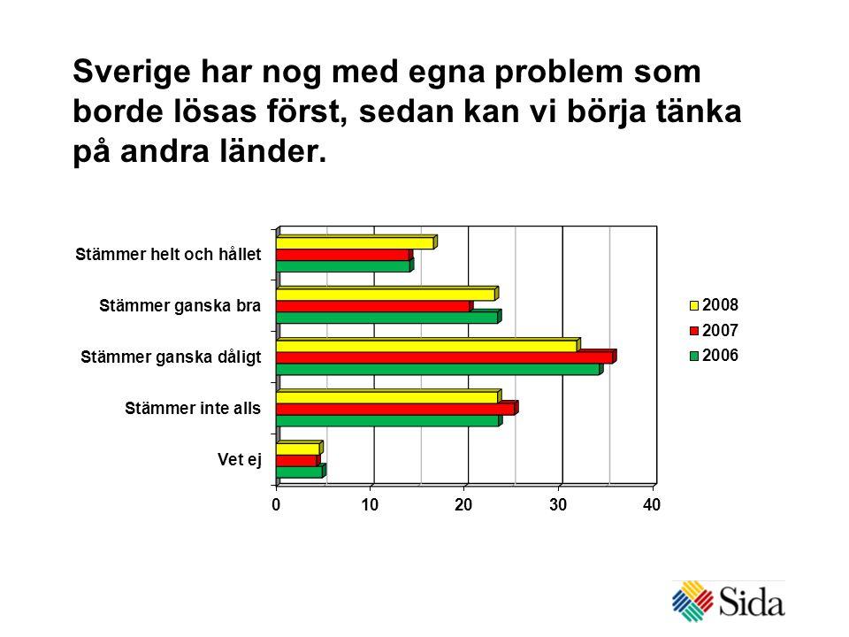 Sverige har nog med egna problem som borde lösas först, sedan kan vi börja tänka på andra länder.