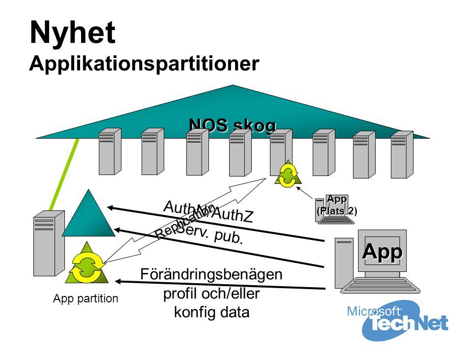 Nyhet Applikationspartitioner NOS skog App AuthN/AuthZ Serv. pub. Förändringsbenägen profil och/eller konfig data App partition App (Plats 2) Replicat
