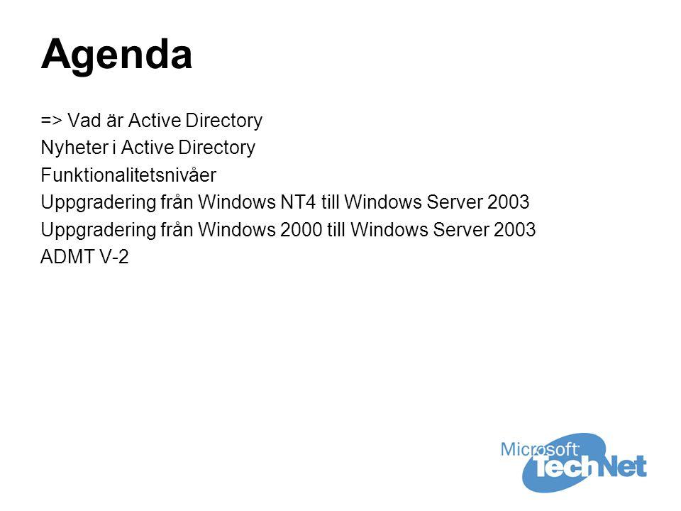 Agenda => Vad är Active Directory Nyheter i Active Directory Funktionalitetsnivåer Uppgradering från Windows NT4 till Windows Server 2003 Uppgradering från Windows 2000 till Windows Server 2003 ADMT V-2