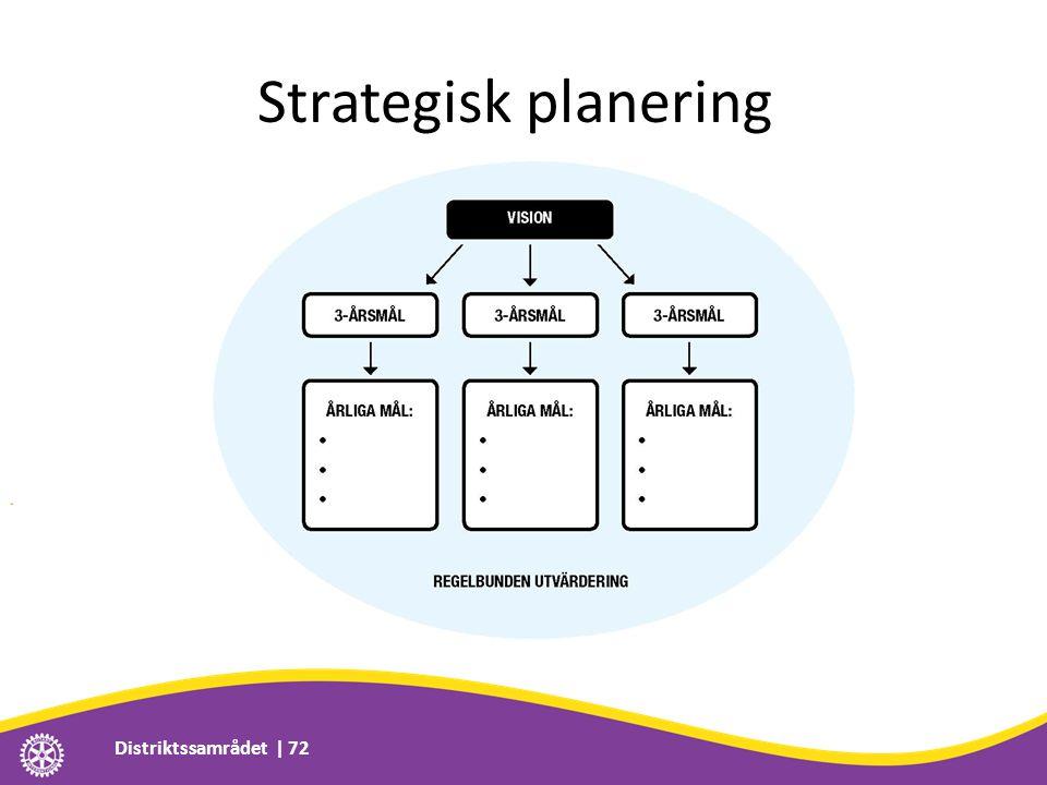 Strategisk planering Distriktssamrådet | 72