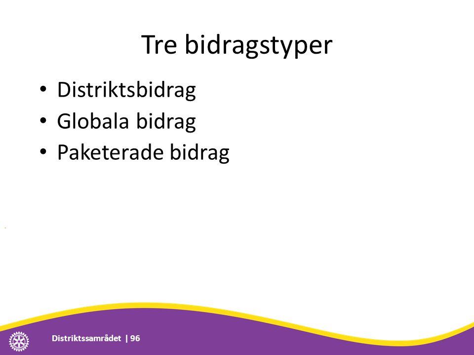 Tre bidragstyper • Distriktsbidrag • Globala bidrag • Paketerade bidrag Distriktssamrådet | 96