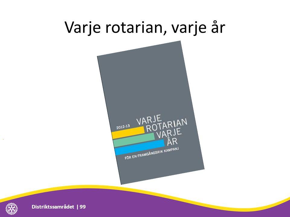 Varje rotarian, varje år Distriktssamrådet | 99