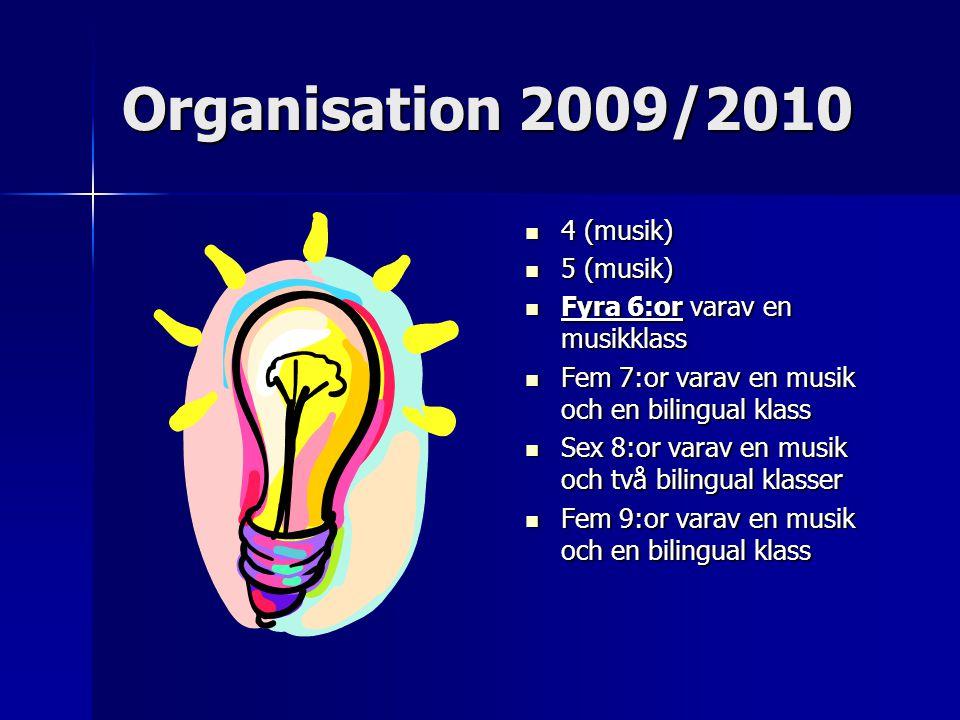 Organisation 2009/2010  4 (musik)  5 (musik)  Fyra 6:or varav en musikklass  Fem 7:or varav en musik och en bilingual klass  Sex 8:or varav en mu