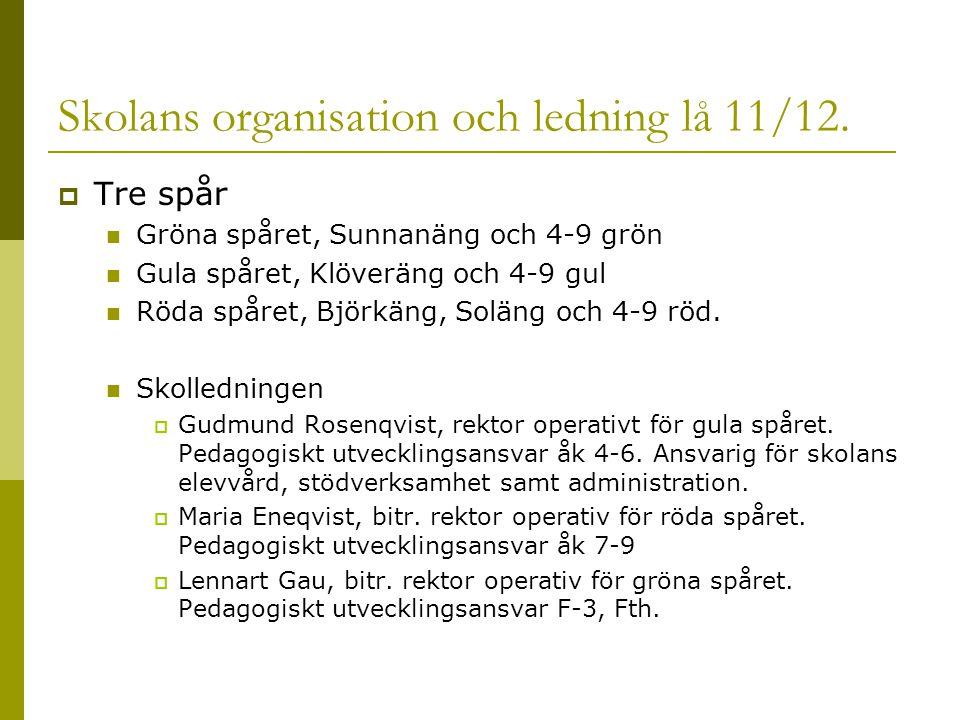 Skolans organisation och ledning lå 11/12.  Tre spår  Gröna spåret, Sunnanäng och 4-9 grön  Gula spåret, Klöveräng och 4-9 gul  Röda spåret, Björk