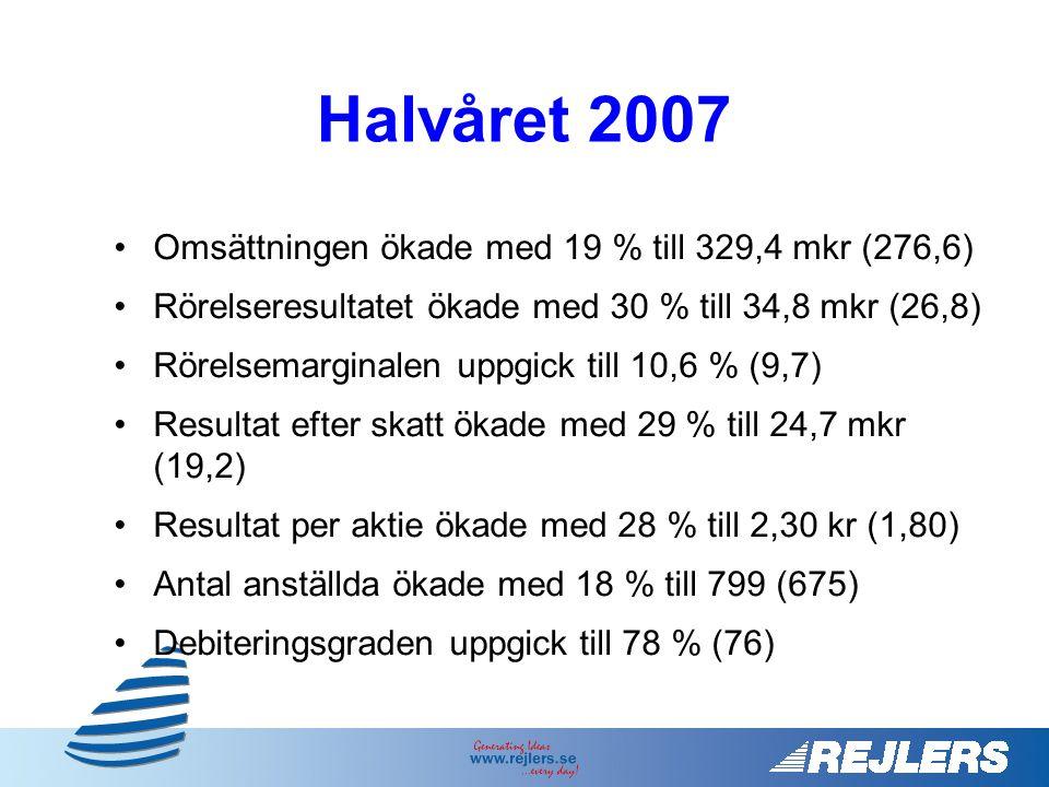 Halvåret 2007 •Omsättningen ökade med 19 % till 329,4 mkr (276,6) •Rörelseresultatet ökade med 30 % till 34,8 mkr (26,8) •Rörelsemarginalen uppgick ti