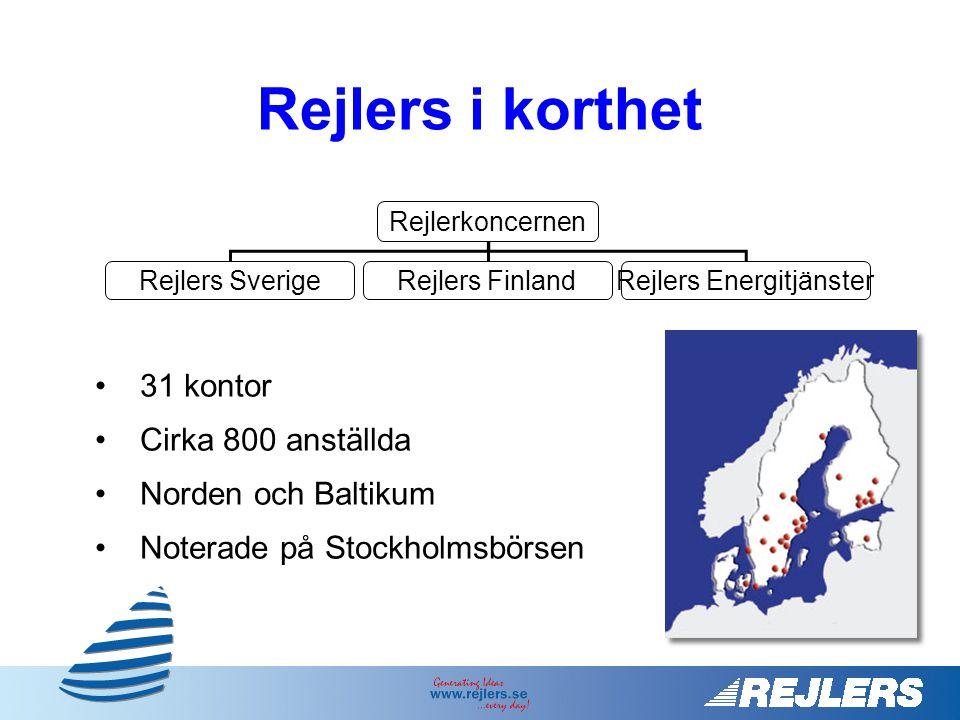 • 31 kontor • Cirka 800 anställda • Norden och Baltikum • Noterade på Stockholmsbörsen Rejlerkoncernen Rejlers SverigeRejlers FinlandRejlers Energitjänster Rejlers i korthet