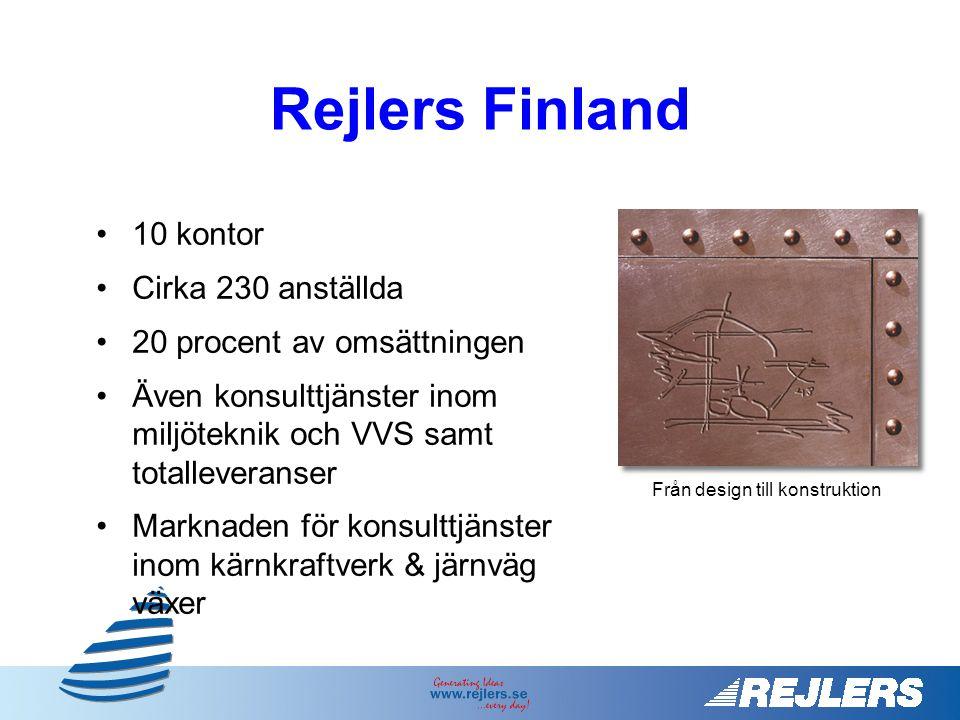 •10 kontor •Cirka 230 anställda •20 procent av omsättningen •Även konsulttjänster inom miljöteknik och VVS samt totalleveranser •Marknaden för konsulttjänster inom kärnkraftverk & järnväg växer Från design till konstruktion Rejlers Finland