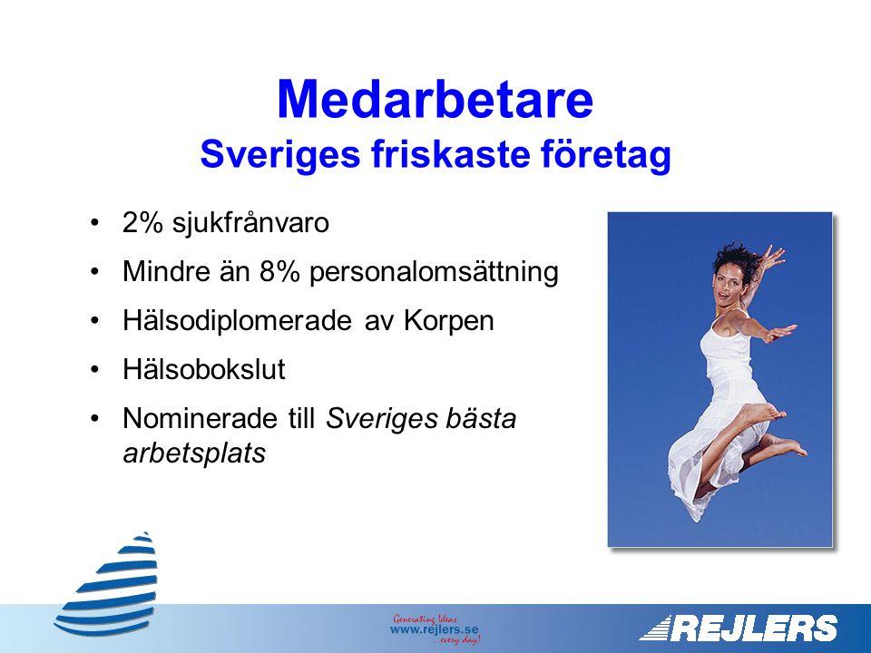 •2% sjukfrånvaro •Mindre än 8% personalomsättning •Hälsodiplomerade av Korpen •Hälsobokslut •Nominerade till Sveriges bästa arbetsplats Medarbetare Sv
