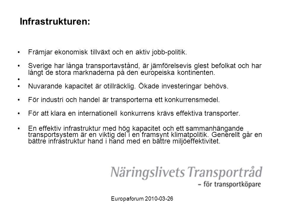 Europaforum 2010-03-26 Om infrastrukturplaneringen: •Sveriges infrastruktur måste sättas in i ett EU- och Europaperspektiv.