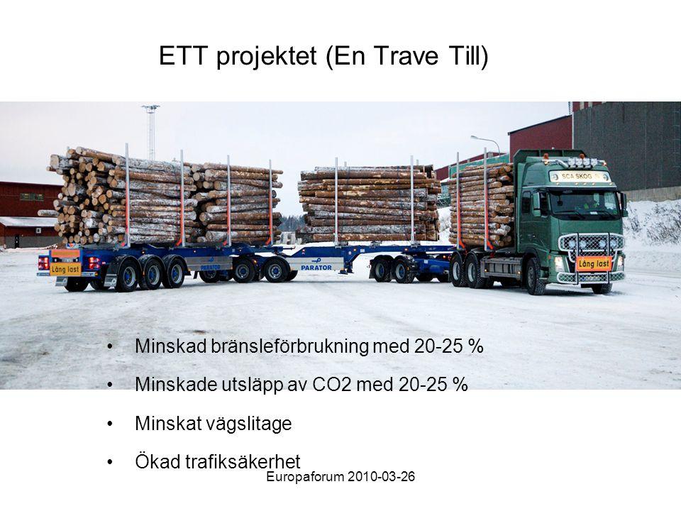 Europaforum 2010-03-26 ETT projektet (En Trave Till) •Minskad bränsleförbrukning med 20-25 % •Minskade utsläpp av CO2 med 20-25 % •Minskat vägslitage •Ökad trafiksäkerhet