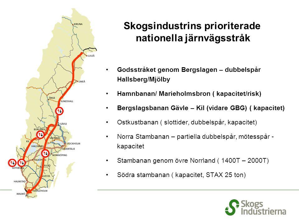 •Godsstråket genom Bergslagen – dubbelspår Hallsberg/Mjölby •Hamnbanan/ Marieholmsbron ( kapacitet/risk) •Bergslagsbanan Gävle – Kil (vidare GBG) ( kapacitet) •Ostkustbanan ( slottider, dubbelspår, kapacitet) •Norra Stambanan – partiella dubbelspår, mötesspår - kapacitet •Stambanan genom övre Norrland ( 1400T – 2000T) •Södra stambanan ( kapacitet, STAX 25 ton) Skogsindustrins prioriterade nationella järnvägsstråk