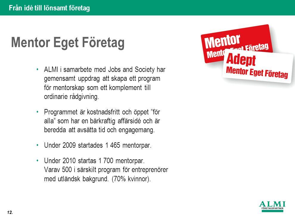 Från idé till lönsamt företag 12. Mentor Eget Företag •ALMI i samarbete med Jobs and Society har gemensamt uppdrag att skapa ett program för mentorska