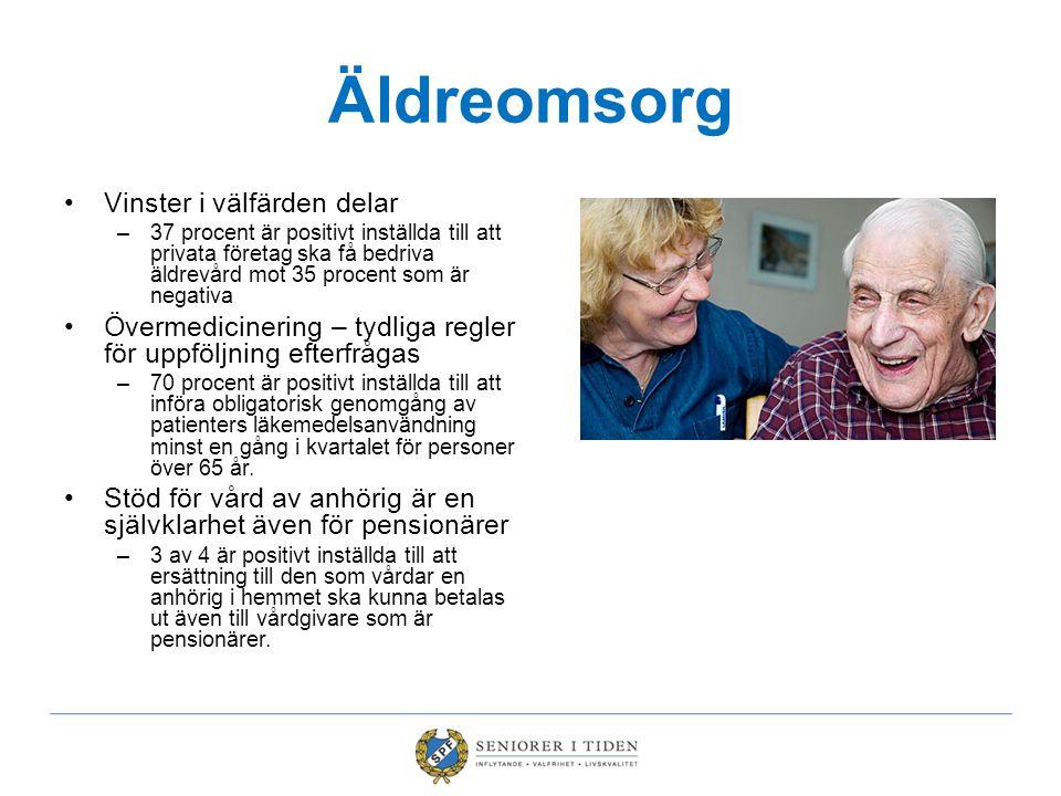 Äldreomsorg •Vinster i välfärden delar –37 procent är positivt inställda till att privata företag ska få bedriva äldrevård mot 35 procent som är negat