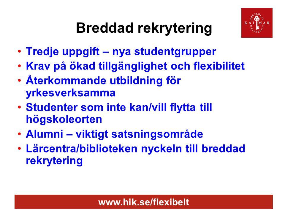 www.hik.se/flexibelt Breddad rekrytering •Tredje uppgift – nya studentgrupper •Krav på ökad tillgänglighet och flexibilitet •Återkommande utbildning f