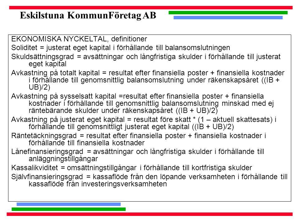 Eskilstuna KommunFöretag AB EKONOMISKA NYCKELTAL, definitioner Soliditet = justerat eget kapital i förhållande till balansomslutningen Skuldsättningsg