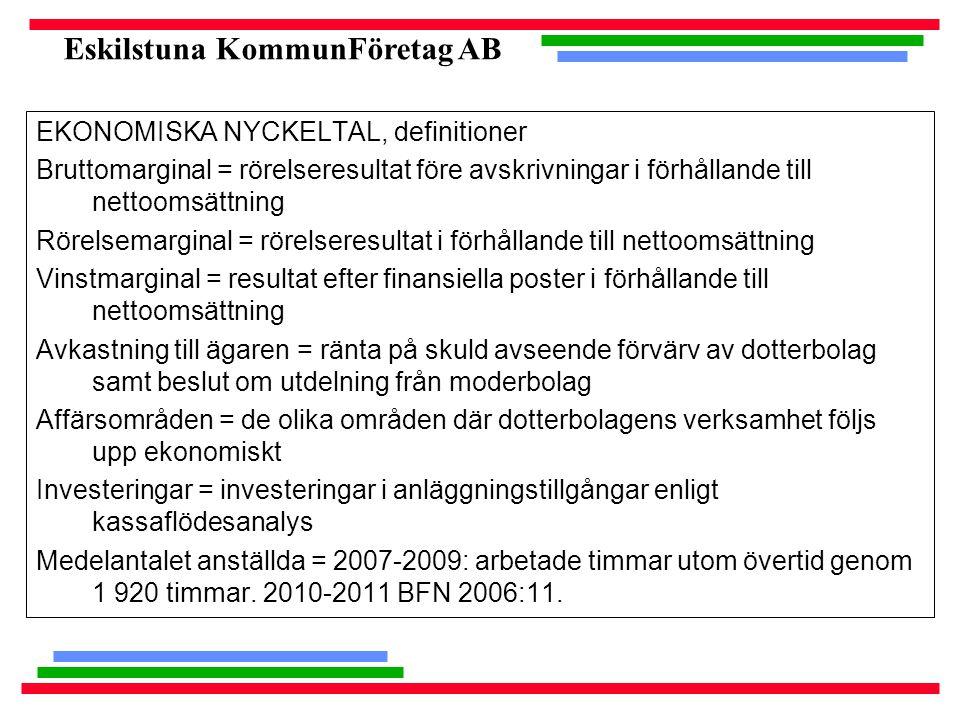 Eskilstuna KommunFöretag AB EKONOMISKA NYCKELTAL, definitioner Bruttomarginal = rörelseresultat före avskrivningar i förhållande till nettoomsättning Rörelsemarginal = rörelseresultat i förhållande till nettoomsättning Vinstmarginal = resultat efter finansiella poster i förhållande till nettoomsättning Avkastning till ägaren = ränta på skuld avseende förvärv av dotterbolag samt beslut om utdelning från moderbolag Affärsområden = de olika områden där dotterbolagens verksamhet följs upp ekonomiskt Investeringar = investeringar i anläggningstillgångar enligt kassaflödesanalys Medelantalet anställda = 2007-2009: arbetade timmar utom övertid genom 1 920 timmar.