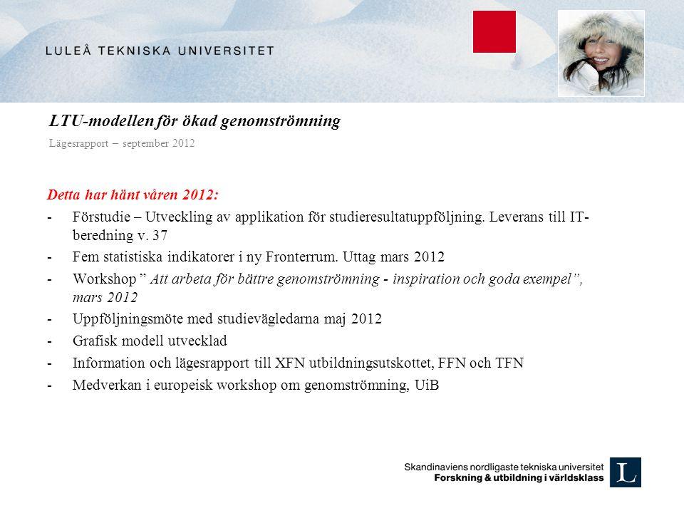 LTU-modellen för ökad genomströmning Lägesrapport – september 2012 Detta har hänt våren 2012: -Förstudie – Utveckling av applikation för studieresultatuppföljning.