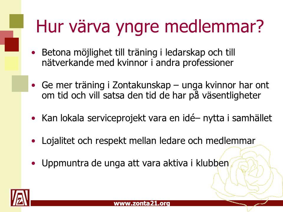 www.zonta21.org Hur värva yngre medlemmar.