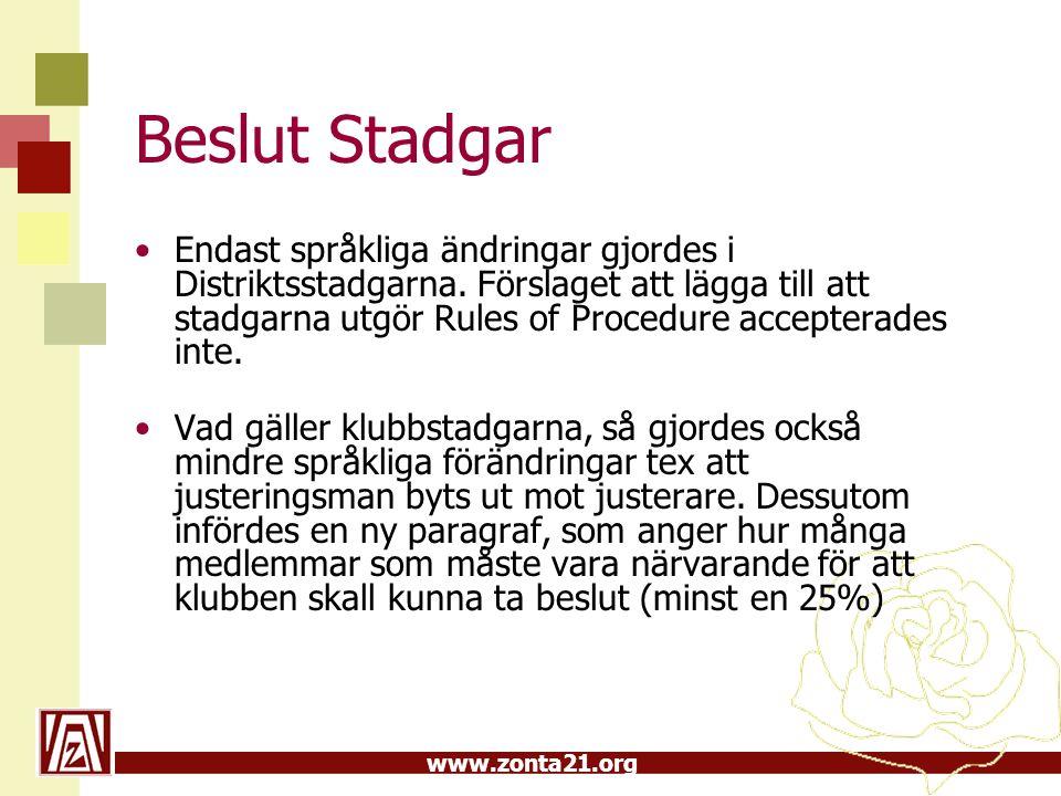 www.zonta21.org Beslut Stadgar •Endast språkliga ändringar gjordes i Distriktsstadgarna.