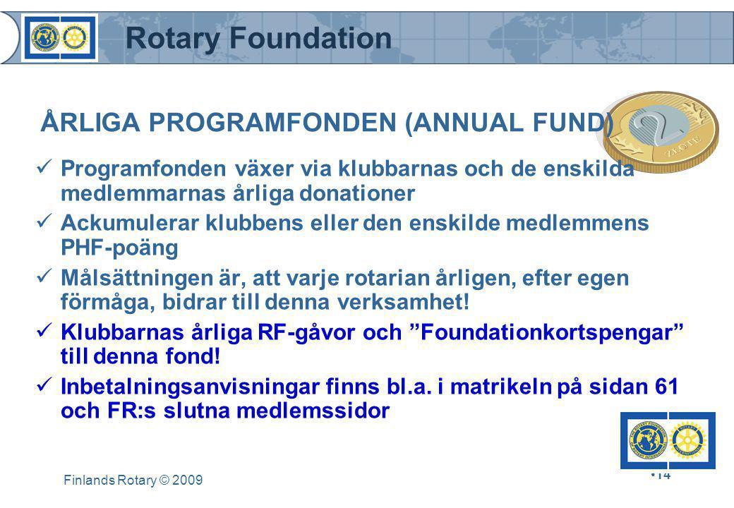Rotary Foundation Finlands Rotary © 2009 •14 ÅRLIGA PROGRAMFONDEN (ANNUAL FUND)  Programfonden växer via klubbarnas och de enskilda medlemmarnas årliga donationer  Ackumulerar klubbens eller den enskilde medlemmens PHF-poäng  Målsättningen är, att varje rotarian årligen, efter egen förmåga, bidrar till denna verksamhet.