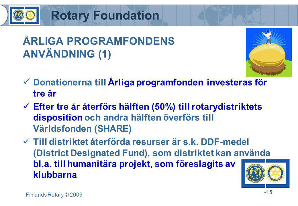 Rotary Foundation Finlands Rotary © 2009 •15 ÅRLIGA PROGRAMFONDENS ANVÄNDNING (1)  Donationerna till Årliga programfonden investeras för tre år  Efter tre år återförs hälften (50%) till rotarydistriktets disposition och andra hälften överförs till Världsfonden (SHARE)  Till distriktet återförda resurser är s.k.