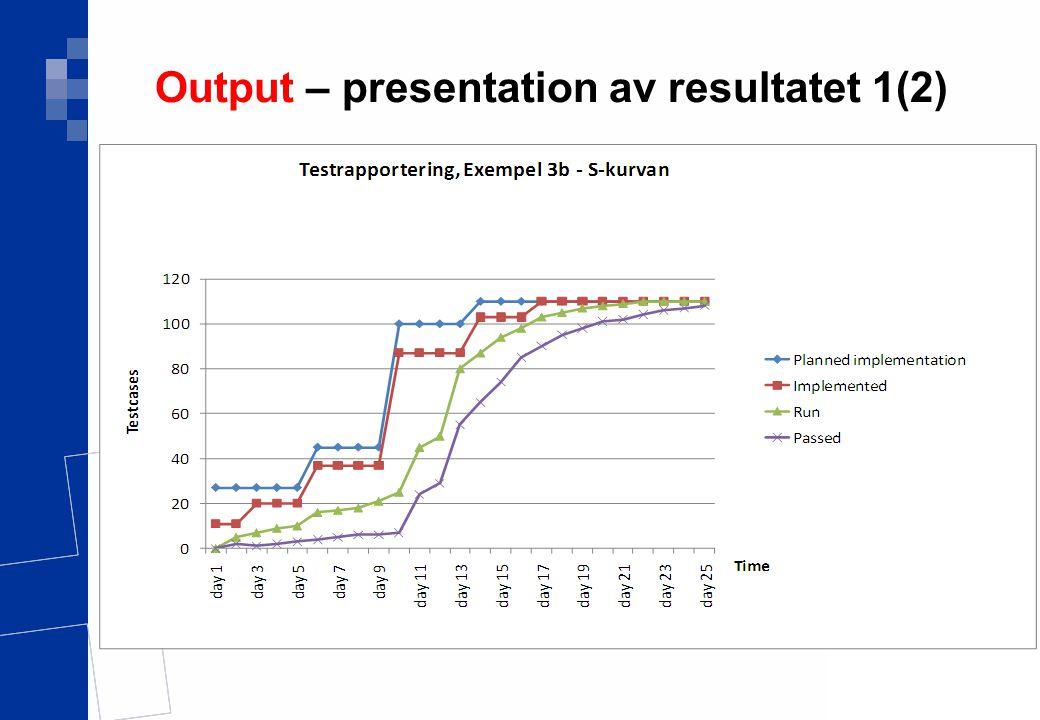 Ver 1.0 17(17) Output – presentation av resultatet 1(2)