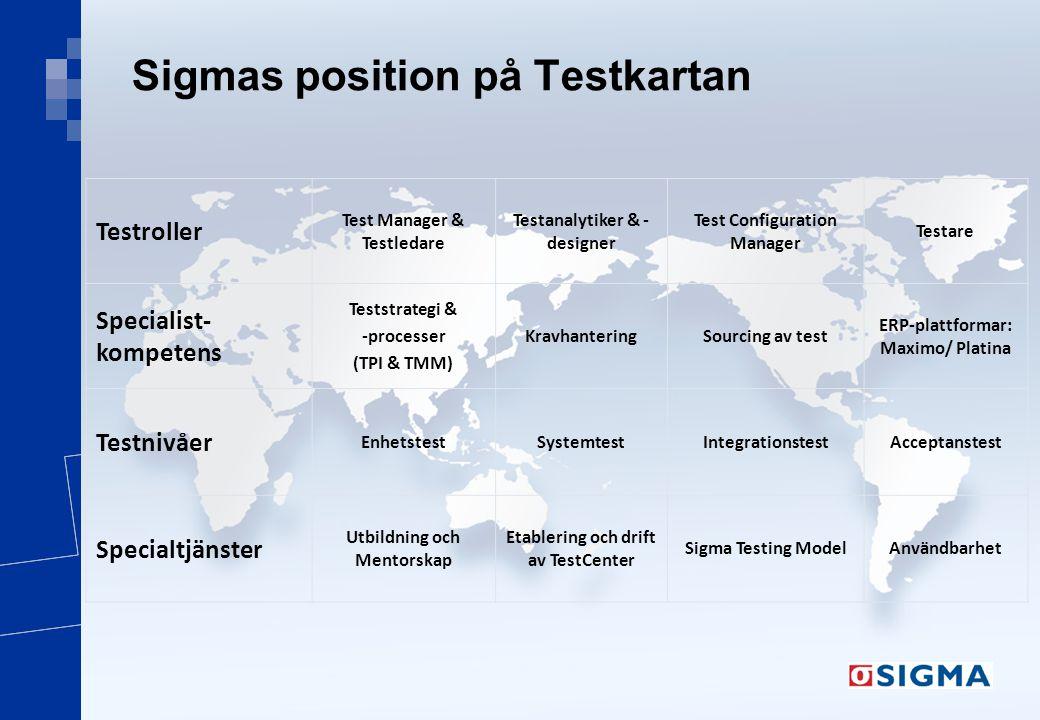 Ver 1.0 5(17) Sigmas position på Testkartan Testroller Test Manager & Testledare Testanalytiker & - designer Test Configuration Manager Testare Specia