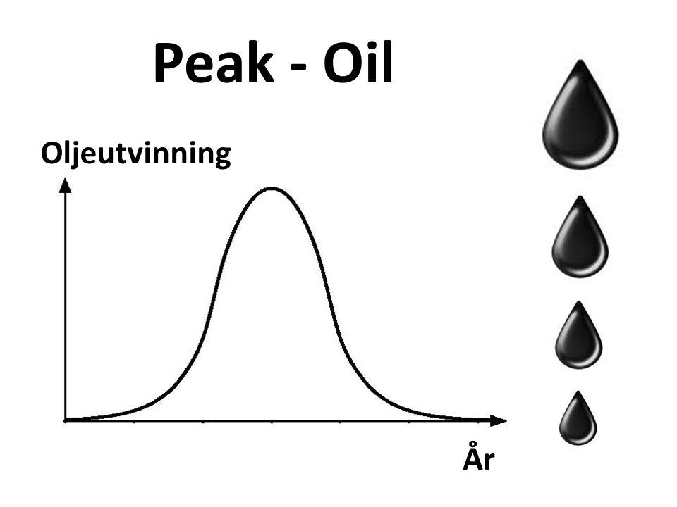 Peak - oil Peak - Oil Oljeutvinning År