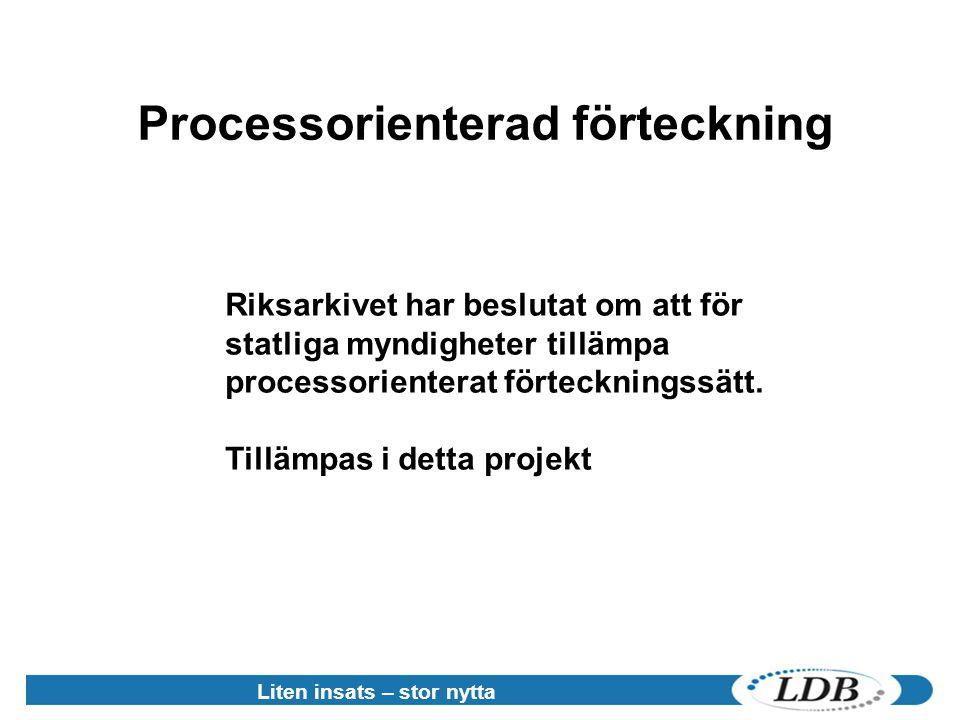 Liten insats – stor nytta Riksarkivet har beslutat om att för statliga myndigheter tillämpa processorienterat förteckningssätt. Tillämpas i detta proj