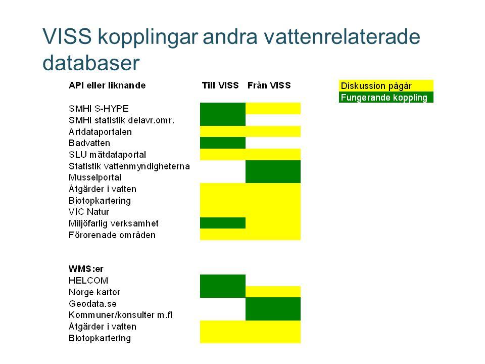 VISS kopplingar andra vattenrelaterade databaser