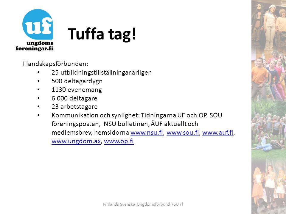 Tuffa tag! Finlands Svenska Ungdomsförbund FSU rf I landskapsförbunden: • 25 utbildningstillställningar årligen • 500 deltagardygn • 1130 evenemang •