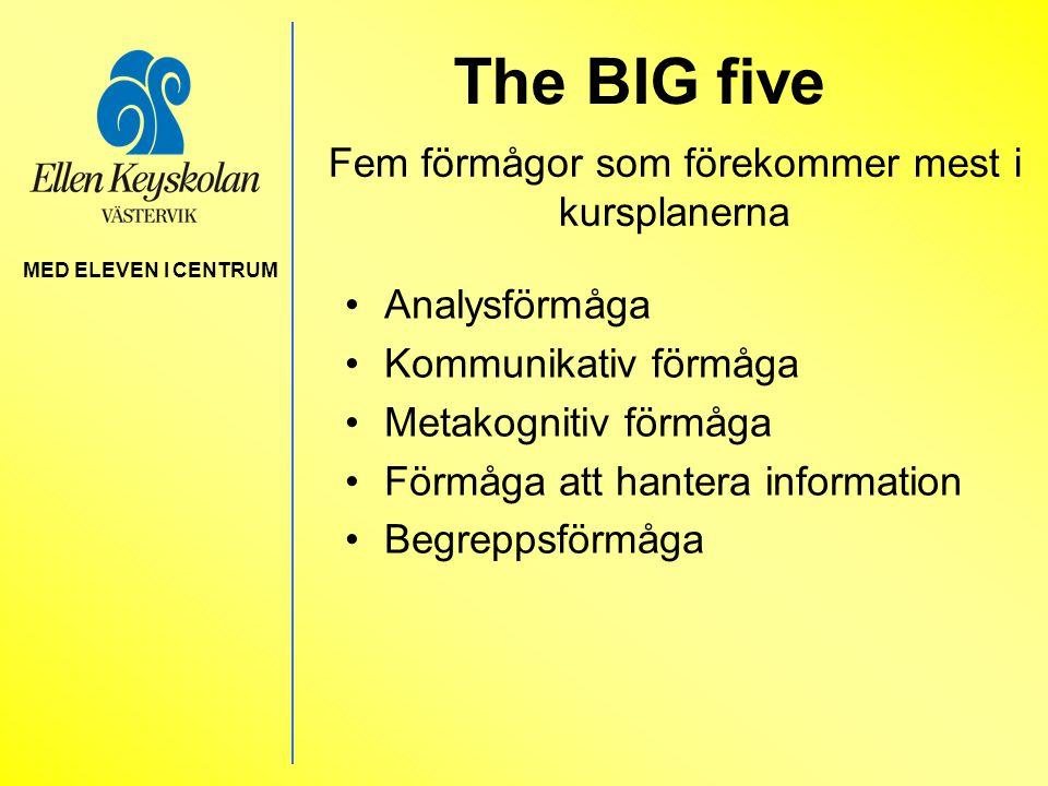 The BIG five •Analysförmåga •Kommunikativ förmåga •Metakognitiv förmåga •Förmåga att hantera information •Begreppsförmåga MED ELEVEN I CENTRUM Fem förmågor som förekommer mest i kursplanerna