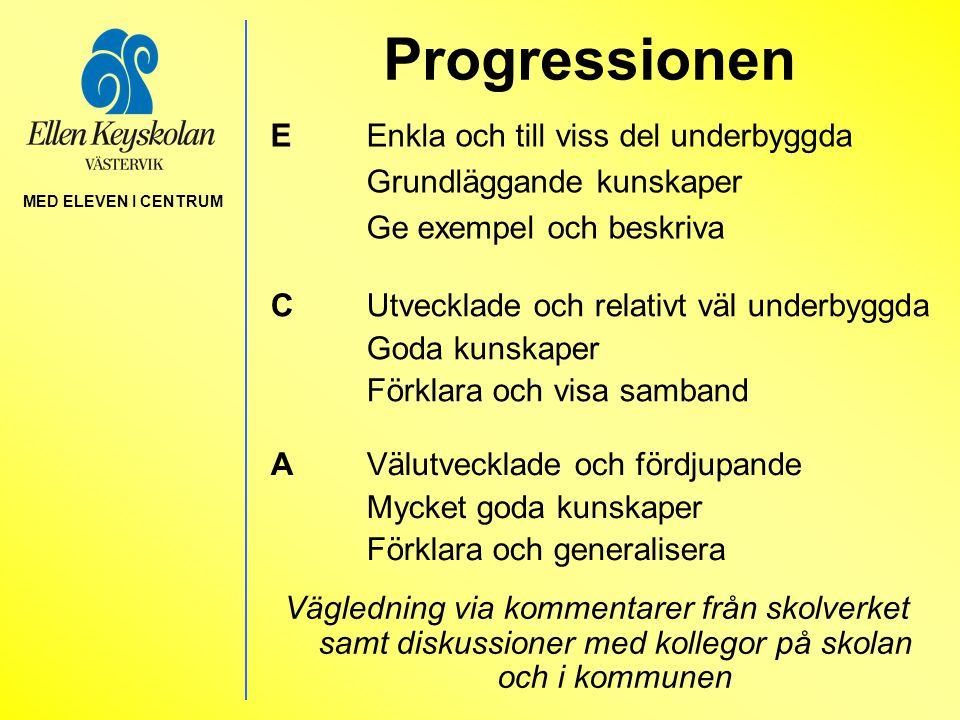 E Enkla och till viss del underbyggda Grundläggande kunskaper Ge exempel och beskriva MED ELEVEN I CENTRUM Progressionen C Utvecklade och relativt väl