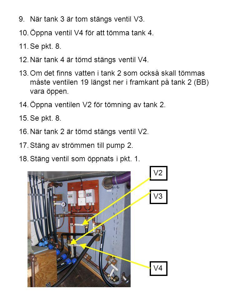 9.När tank 3 är tom stängs ventil V3. 10.Öppna ventil V4 för att tömma tank 4. 11.Se pkt. 8. 12.När tank 4 är tömd stängs ventil V4. 13.Om det finns v