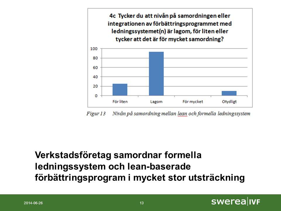 2014-06-2613 Verkstadsföretag samordnar formella ledningssystem och lean-baserade förbättringsprogram i mycket stor utsträckning