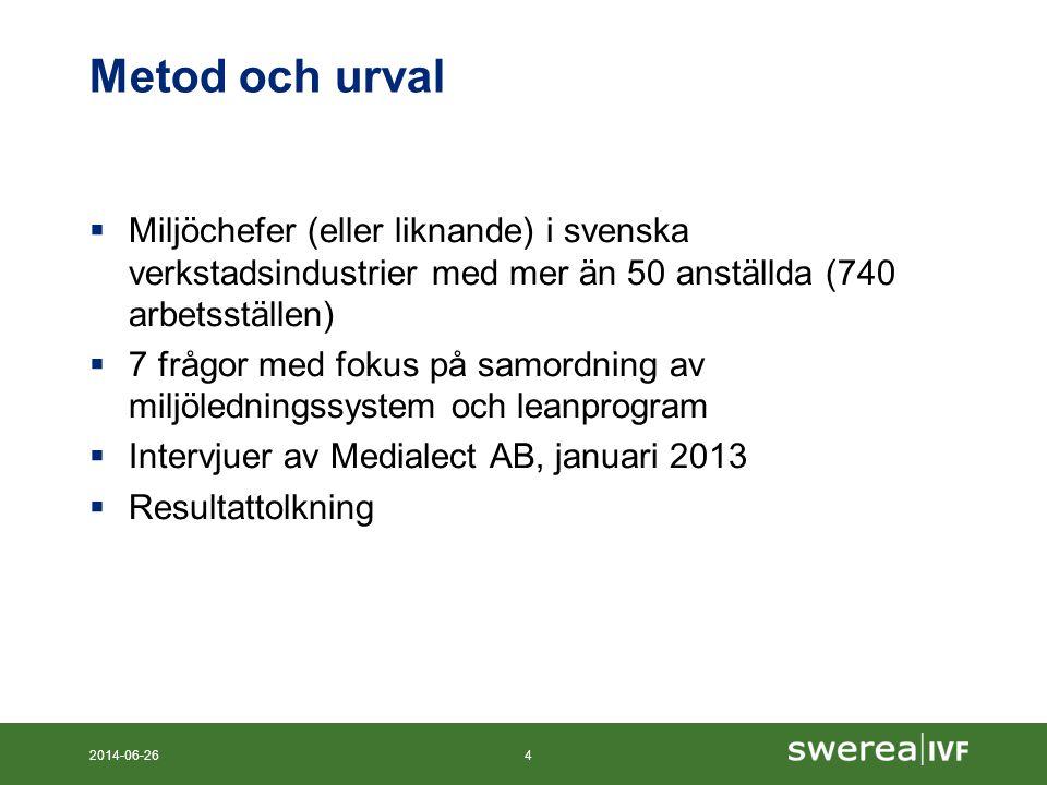 Metod och urval  Miljöchefer (eller liknande) i svenska verkstadsindustrier med mer än 50 anställda (740 arbetsställen)  7 frågor med fokus på samordning av miljöledningssystem och leanprogram  Intervjuer av Medialect AB, januari 2013  Resultattolkning 2014-06-264