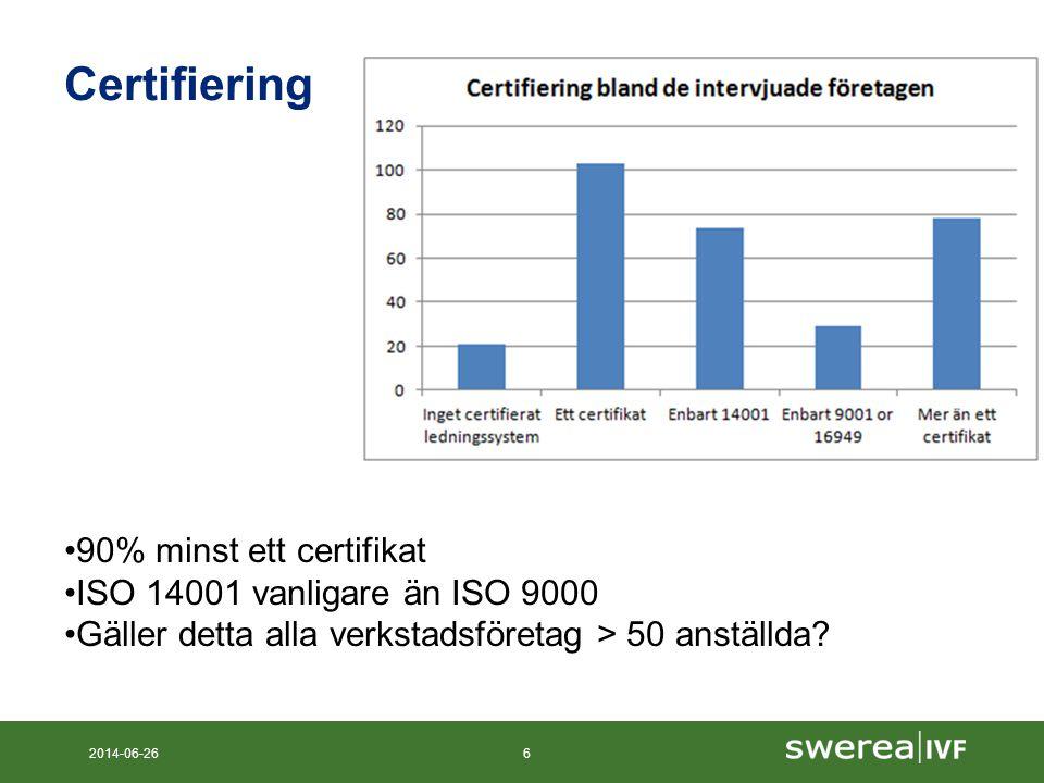 Certifiering 2014-06-266 •90% minst ett certifikat •ISO 14001 vanligare än ISO 9000 •Gäller detta alla verkstadsföretag > 50 anställda
