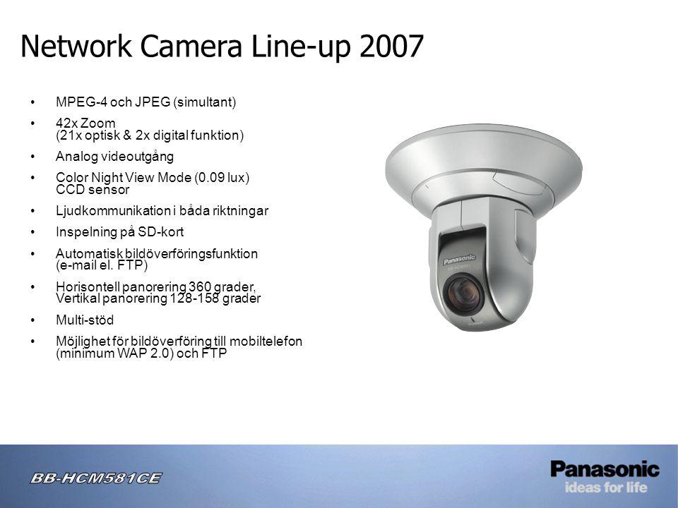 Network Camera Line-up 2007 • MPEG-4 och JPEG (simultant) • 42x Zoom (21x optisk & 2x digital funktion) • Analog videoutgång • Color Night View Mode (0.09 lux) CCD sensor • Ljudkommunikation i båda riktningar • Inspelning på SD-kort • Automatisk bildöverföringsfunktion (e-mail el.